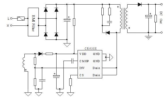 CR633X--高精度恒流/恒压的原边功率开关 概述: CR633X是一款应用于18W以内AC/DC充电器和电源适配器的高性能离线式原边功率开关。恒流控制模式采用变压器初级电感量补偿技术,提高了输出恒流的一致性。恒压控制模式采用多模式控制方式,合理地兼容了芯片的高性能、高精度和高效率。在全电压交流输入范围内,采用独有的自适应补偿专利技术,输出过功率保护点具有很高的一致性,同时通过内置的线损补偿电路保证了较高的输出电压精度。CR633X选型参考如下表: