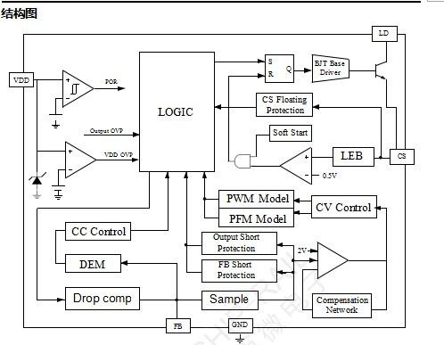 电路 电路图 电子 设计 素材 原理图 498_387