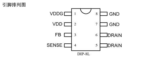 为了确保系统的正常工作,CR5445 内置了多重保护措施。当这些保护措施一旦被触发, 将关断功率 MOSFET。这些保护措施包括逐周期电流限制(OCP)、过温保护(OTP)、过载 保护(OLP)、VDD 欠压锁定(UVLO)保护、过压保护(OVP)和 VDD 箝位功能。 逐周期电流限制(OCP)带有内置线电压补偿,可实现宽输入电压范围(85V~265V) 时恒定功率输出控制。 当 FB 端电压大于过载限制阈值 TD_PL(典型 50ms)后,控制电路关闭功率开关管并一 直保持该状态直到 VDD 电压下降到
