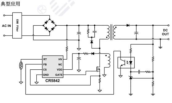 为了确保系统的正常工作,CR5842 内置了多重保护措施。这些保护措施一旦被触发, 将关断功率 MOSFET。能够自动恢复的保护包括逐周期电流限制(OCP)、过温保护(OTP)、 过载保护(OLP)、VDD 欠压锁定(UVLO)保护;当 VDD 过压保护(OVP),OTP 保护或 可调 OVP 保护时将进入锁存状态。 逐周期电流限制(OCP)带有内置线电压补偿,可实现宽输入电压范围(85V~265V) 时恒定功率输出控制。 当 FB 端电压大于过载限制阈值 VOLP 后,控制电路关闭功率开关管并一直保持该