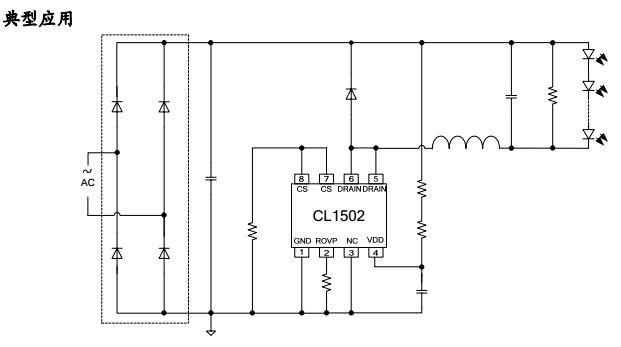 CL1502工作于电感电流临界模式(TM),峰值电流检测电路在经过350ns的前沿消隐时间后检测CS端的电压,当 CS端电压峰值高于400mV阈值时,CL1502将关断功率管。 电感峰值电流计算公式为:  CL1502内部设置了功率管的最小关断时间和最大关断时间,分别为4.5us和240us。如果储能电感的感值很小,tOFF 会小于最小关断时间,系统将会进入电感电流断续模式(DCM),LED输出电流将比设计值偏小;如果储能电感值很大, tOFF会大于最大关断时间,系统将会进入电感电流连续模式(CCM),L