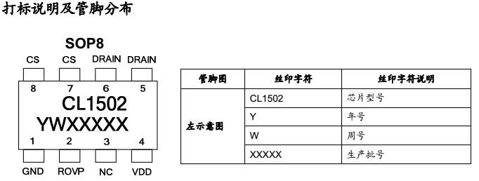 芯联cl1502非隔离低pf led恒流芯片替换bp2832a