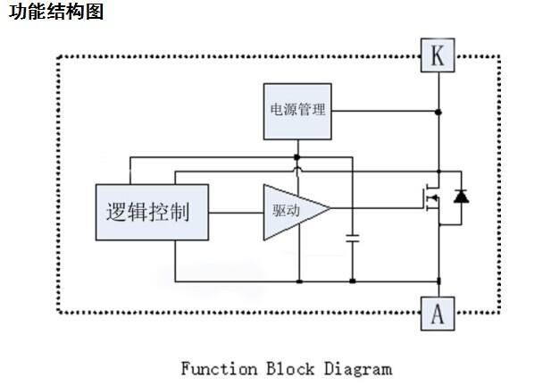 dk5v45r10同步整流芯片ic和二极管pin对pin